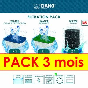 CONSUMABLES – Pack 3 Months «M»