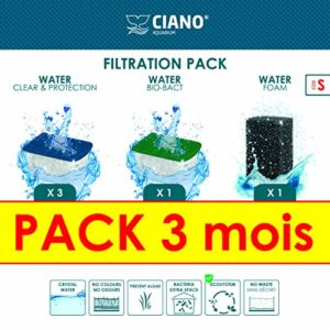 CONSUMABLES – Pack 3 Months «S»
